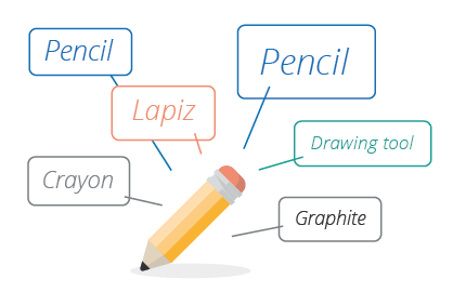 Image showing different words for pencil